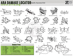 auto damage locator