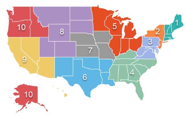 us chart